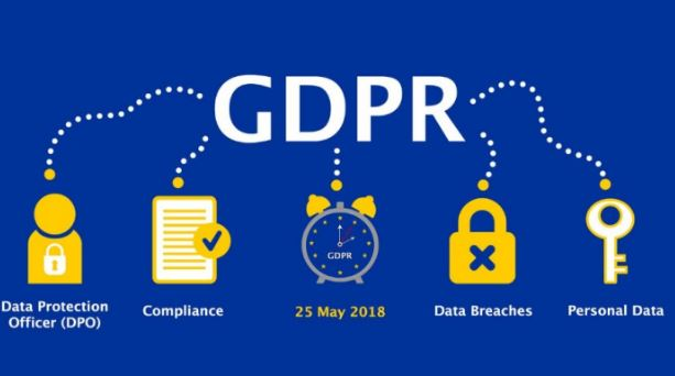 What is the General Data Protection Regulation GDPR