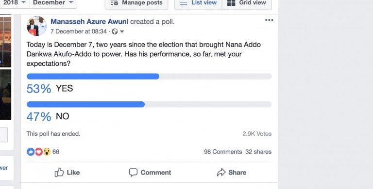 manasseh azure polls